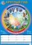 Литература для педагогов ДОУ «Круглый год  (плакат)»